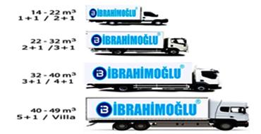 İbrahimoğlu Nakliyat